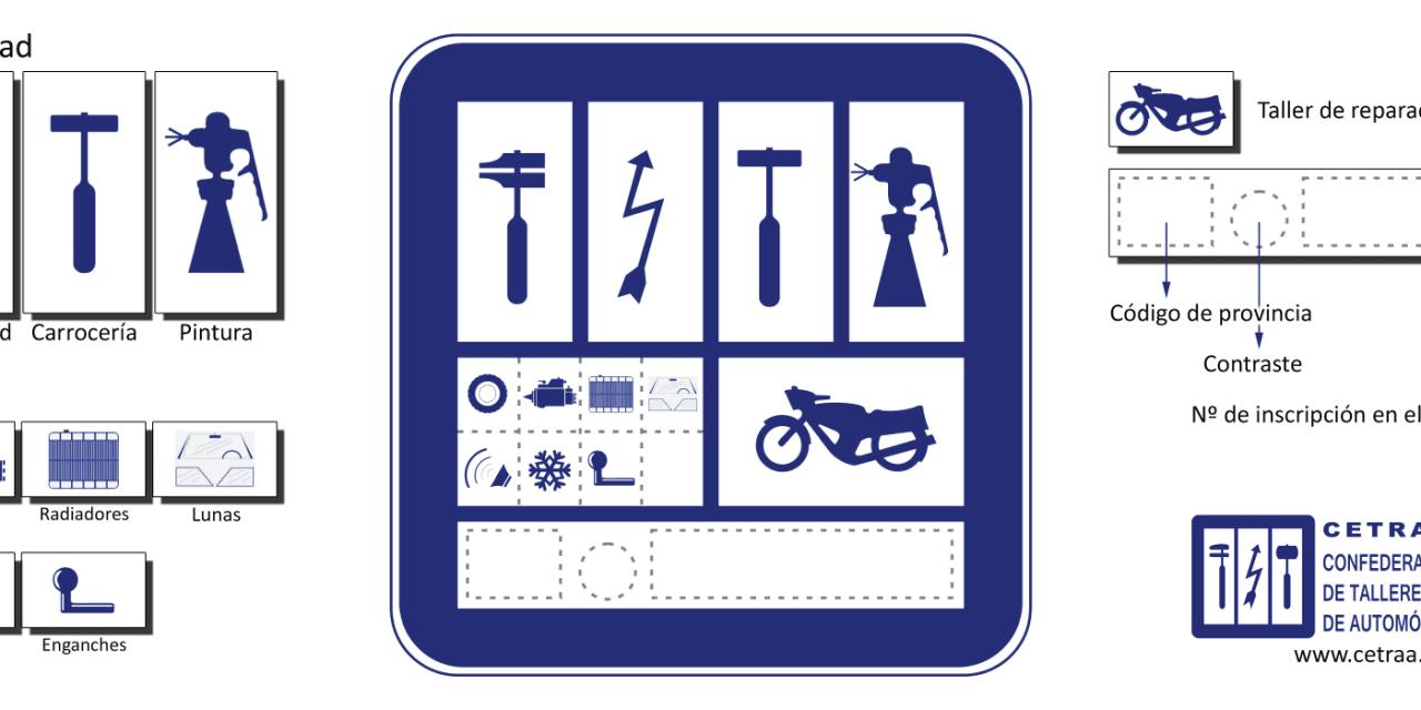 Choosing Workshops and Garages