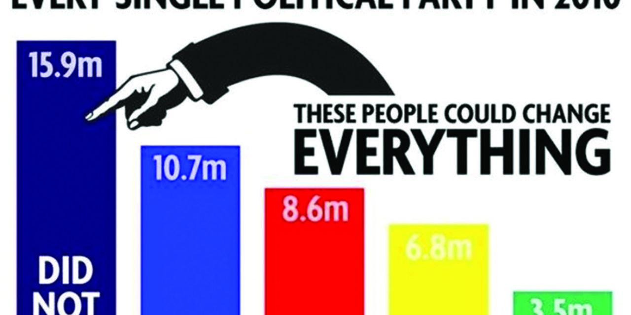 Costa Blanca People General Election Fact Sheet