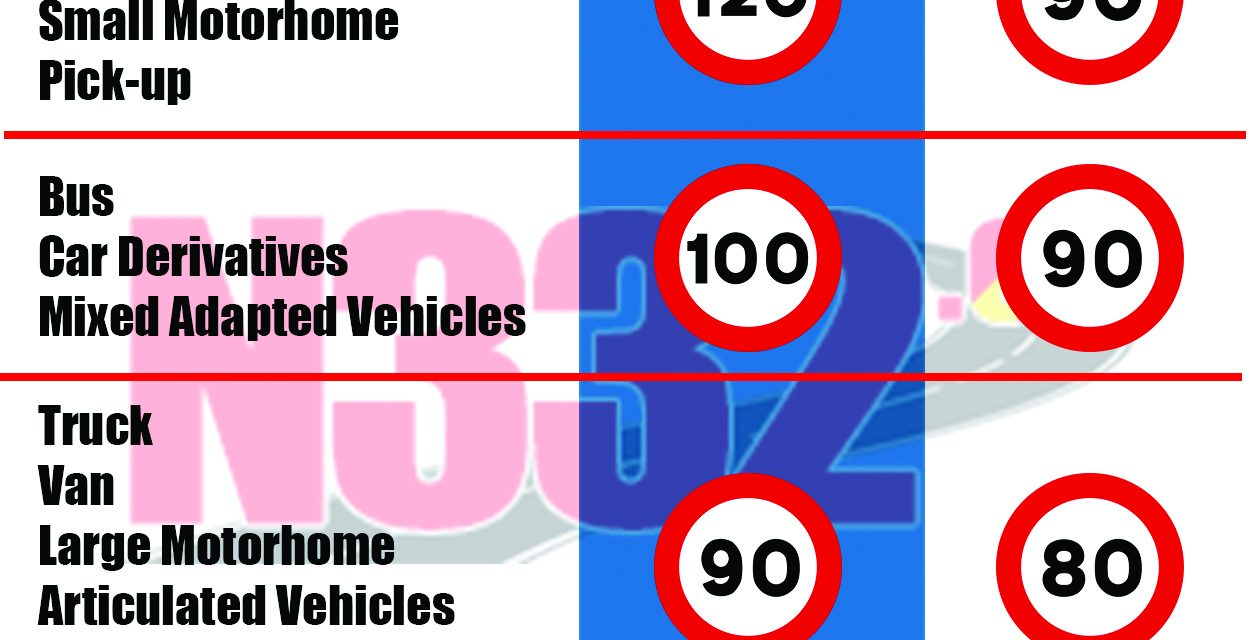 New speed limits now in force in Spain